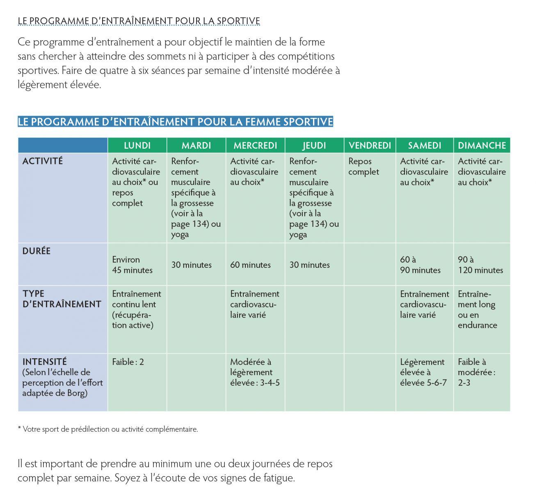 Exceptionnel Conseils | Grossesse sportive : mode d'emploi | Espaces YN23